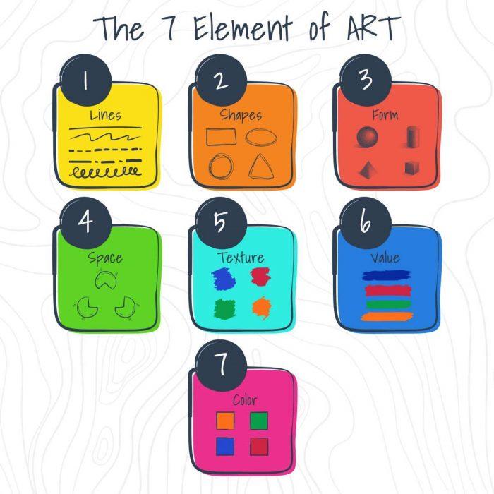7 Elements Of Art
