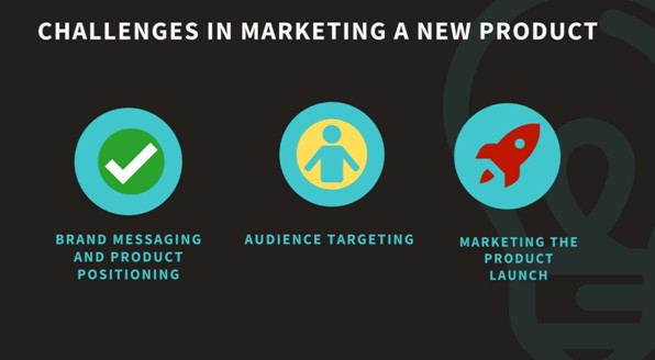 Challenges In Marketing A New Product