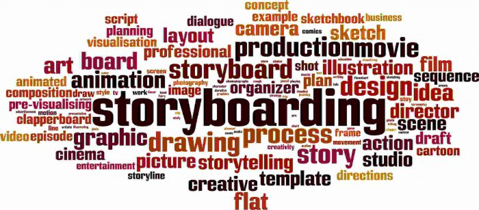 Benefits Of Storyboard
